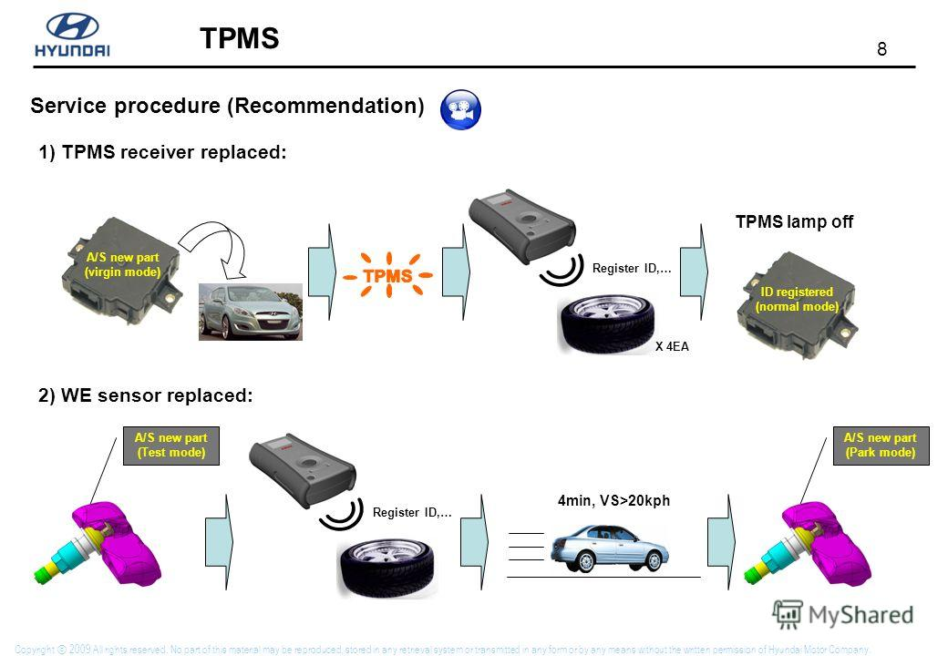 8 TPMS Copyright 2009 All rights reserved. No part of this material may be reproduced, stored in any retrieval system or transmitted in any form or by any means without the written permission of Hyundai Motor Company. Service procedure (Recommendatio