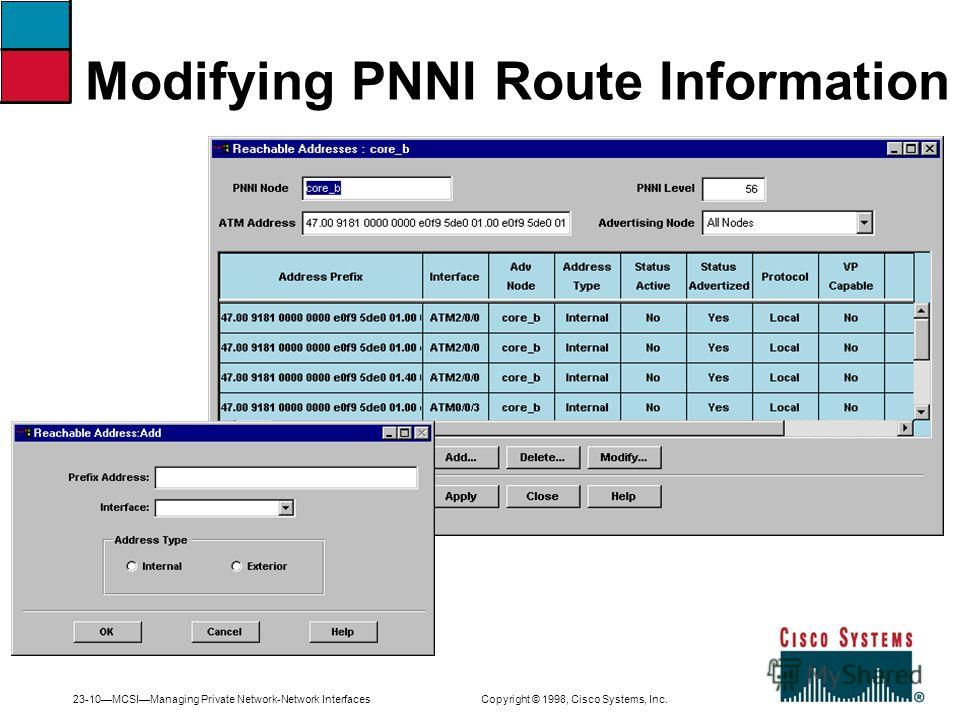 23-10MCSIManaging Private Network-Network Interfaces Copyright © 1998, Cisco Systems, Inc. Modifying PNNI Route Information