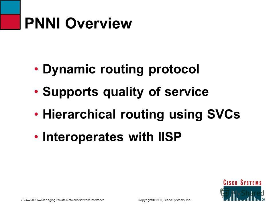 23-4MCSIManaging Private Network-Network Interfaces Copyright © 1998, Cisco Systems, Inc. Dynamic routing protocol Supports quality of service Hierarchical routing using SVCs Interoperates with IISP PNNI Overview