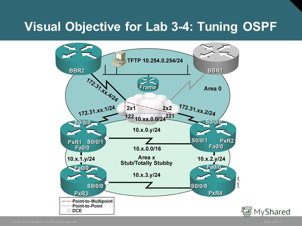 © 2006 Cisco Systems, Inc. All rights reserved.BSCI v3.07 Visual Objective for Lab 3-4: Tuning OSPF