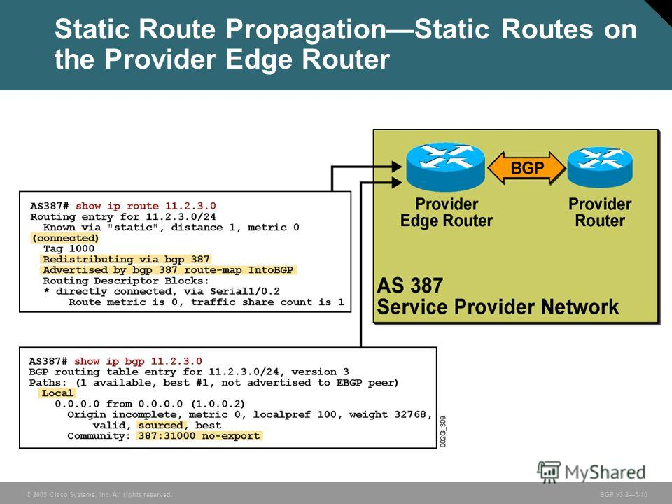 © 2005 Cisco Systems, Inc. All rights reserved. BGP v3.25-10 Static Route PropagationStatic Routes on the Provider Edge Router