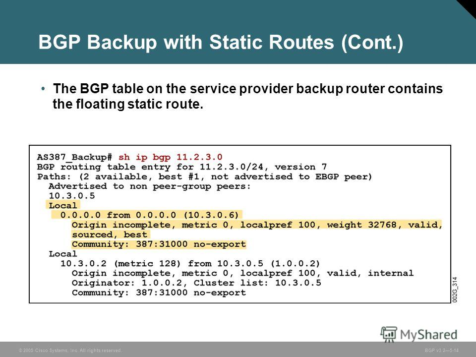 © 2005 Cisco Systems, Inc. All rights reserved. BGP v3.25-14 BGP Backup with Static Routes (Cont.) The BGP table on the service provider backup router contains the floating static route.