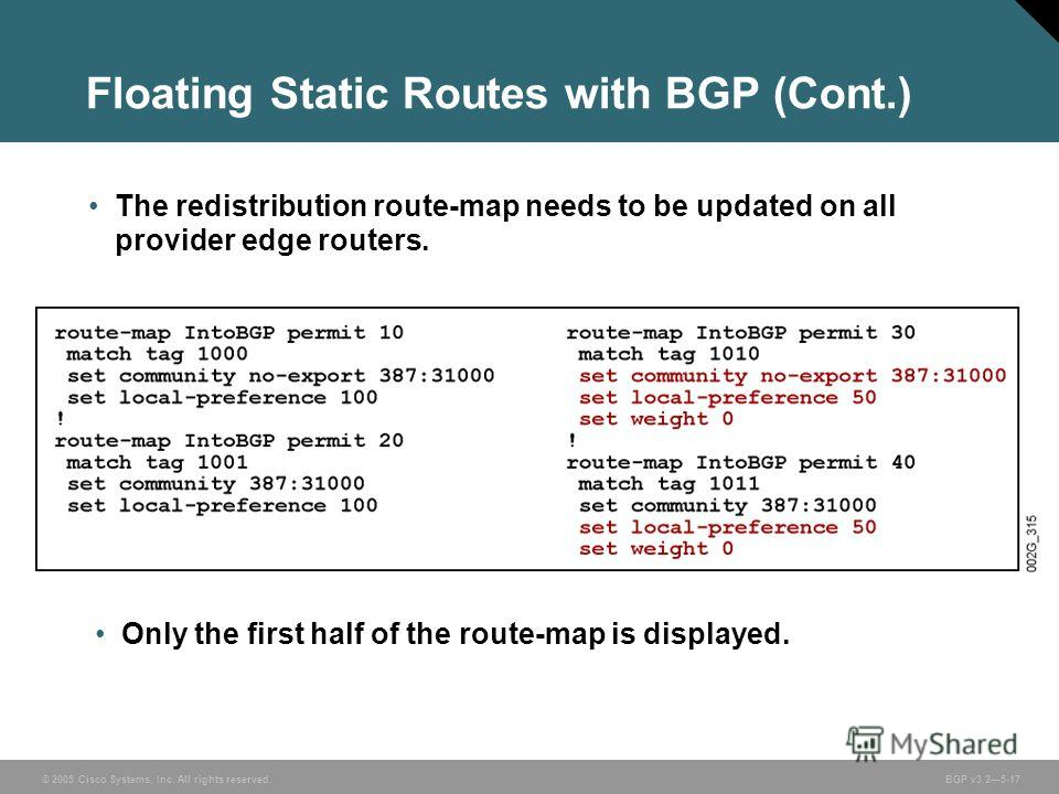 © 2005 Cisco Systems, Inc. All rights reserved. BGP v3.25-17 The redistribution route-map needs to be updated on all provider edge routers. Only the first half of the route-map is displayed. Floating Static Routes with BGP (Cont.)