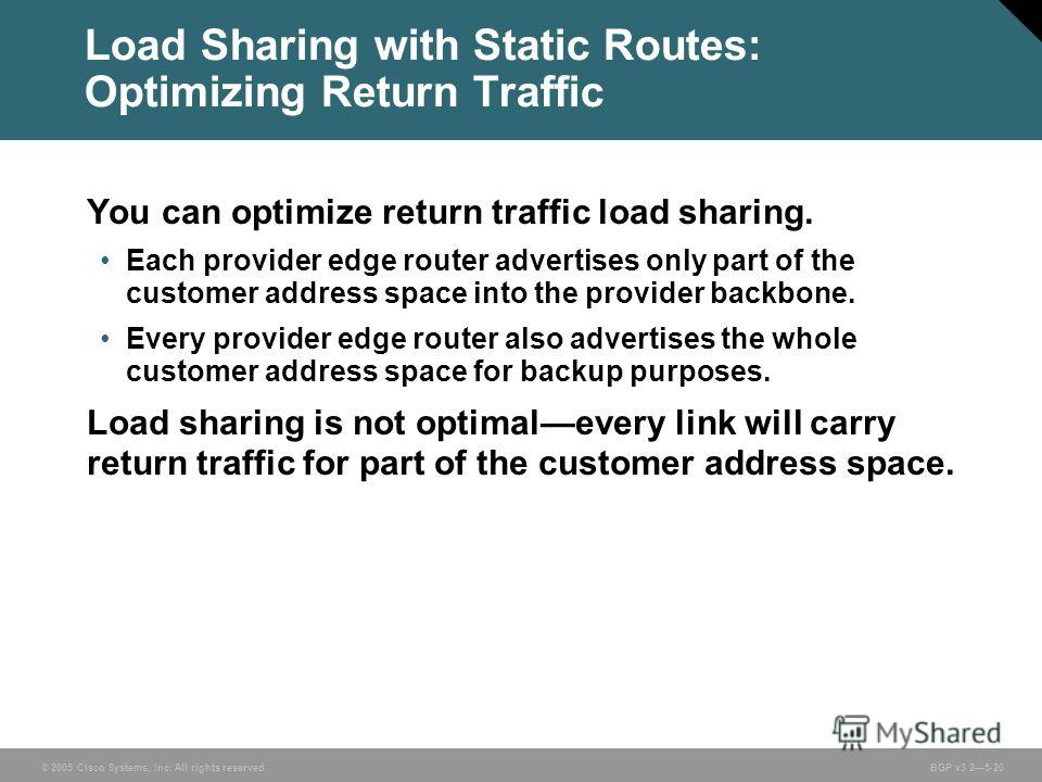 © 2005 Cisco Systems, Inc. All rights reserved. BGP v3.25-20 Load Sharing with Static Routes: Optimizing Return Traffic You can optimize return traffic load sharing. Each provider edge router advertises only part of the customer address space into th