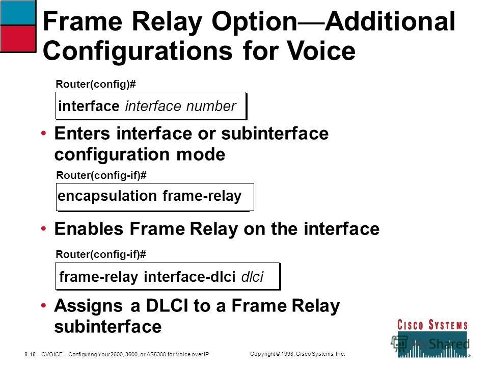 8-18CVOICEConfiguring Your 2600, 3600, or AS5300 for Voice over IP Copyright © 1998, Cisco Systems, Inc. Frame Relay OptionAdditional Configurations for Voice Router(config)# interface interface number Enters interface or subinterface configuration m
