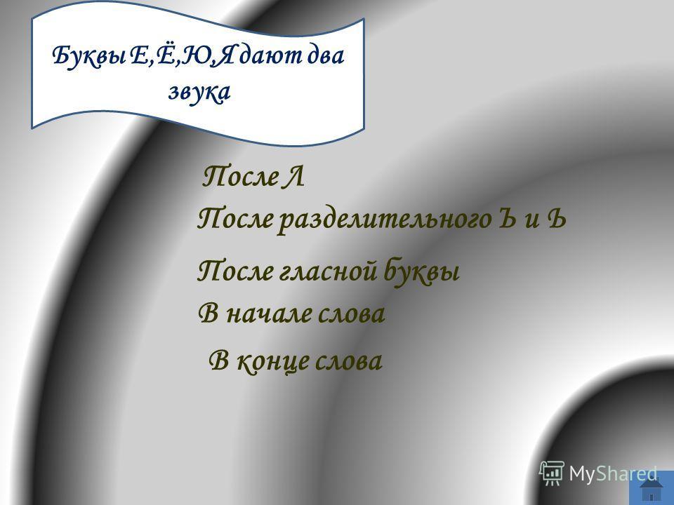 Буквы Е,Ё,Ю,Я дают два звука После гласной буквы После Л В начале слова После разделительного Ъ и Ь В конце слова