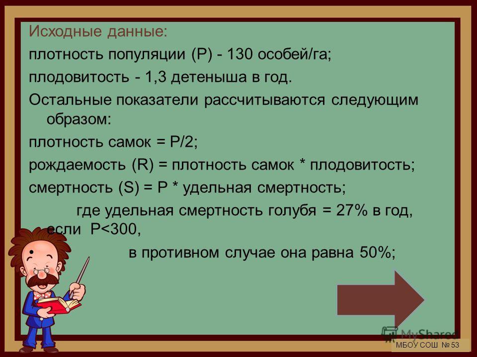 МБОУ СОШ 53 Исходные данные: плотность популяции (P) - 130 особей/га; плодовитость - 1,3 детеныша в год. Остальные показатели рассчитываются следующим образом: плотность самок = P/2; рождаемость (R) = плотность самок * плодовитость; смертность (S) =