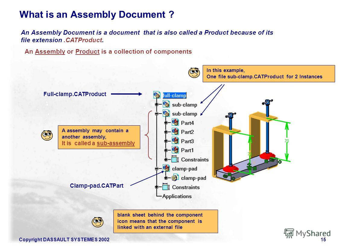 Copyright DASSAULT SYSTEMES 200215 What is an Assembly Document ? An Assembly Document is a document that is also called a Product because of its file extension.CATProduct. An Assembly or Product is a collection of components blank sheet behind the c