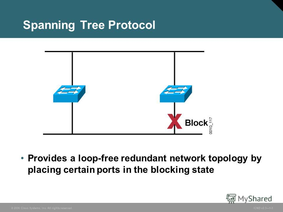 © 2006 Cisco Systems, Inc. All rights reserved. ICND v2.31-3 Provides a loop-free redundant network topology by placing certain ports in the blocking state Spanning Tree Protocol