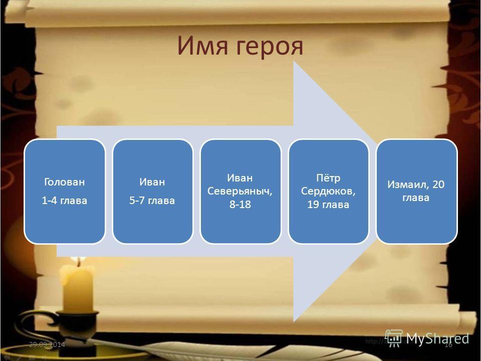 Имя героя Голован 1-4 глава Иван 5-7 глава Иван Северьяныч, 8-18 Пётр Сердюков, 19 глава Измаил, 20 глава 29.09.201416