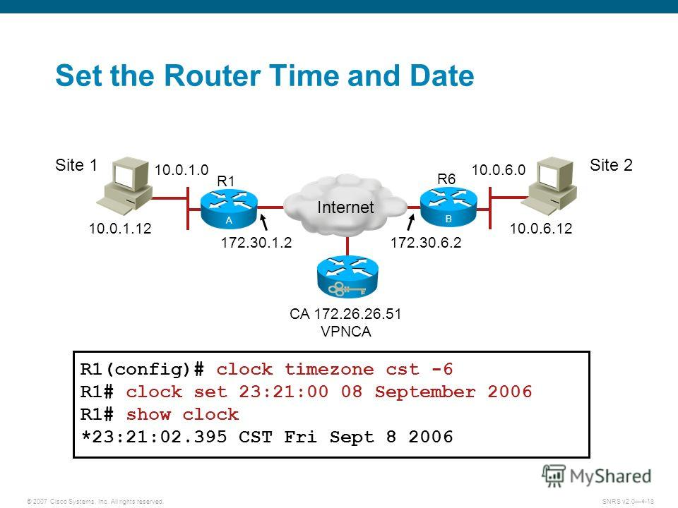 © 2007 Cisco Systems, Inc. All rights reserved.SNRS v2.04-18 Set the Router Time and Date R1(config)# clock timezone cst -6 R1# clock set 23:21:00 08 September 2006 R1# show clock *23:21:02.395 CST Fri Sept 8 2006 CA 172.26.26.51 VPNCA 172.30.1.2 Sit