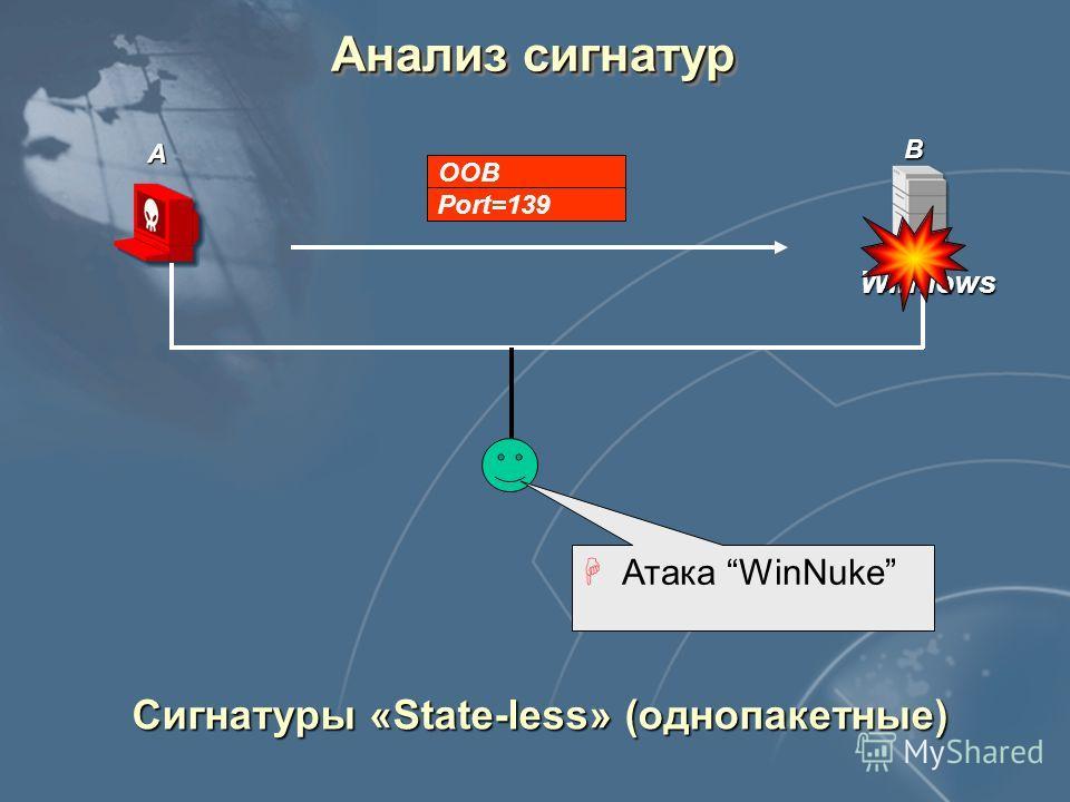 Принципы работы систем обнаружения атак Обнаружение аномалий Анализ сигнатур