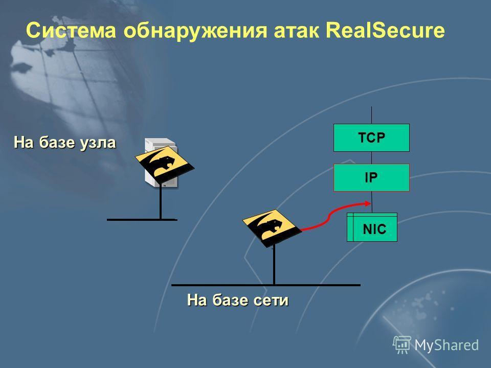 Системы обнаружения атак Net ProwlerSecure IDS eTrust Intrusion Detection RealSecureSnort Производитель Axent Technologies Cisco Systems Computer Associates Internet Security Systems Нет Платформа Windows NT Защищенная версия Solaris Windows NT (2000