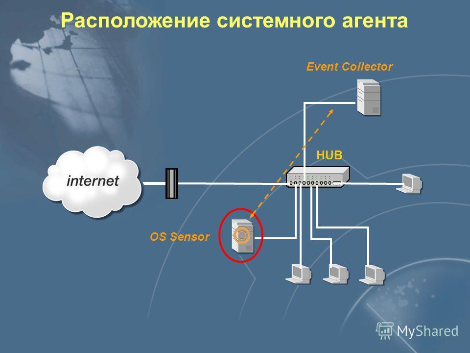 Расположение сетевого модуля Network Sensor Event Collector