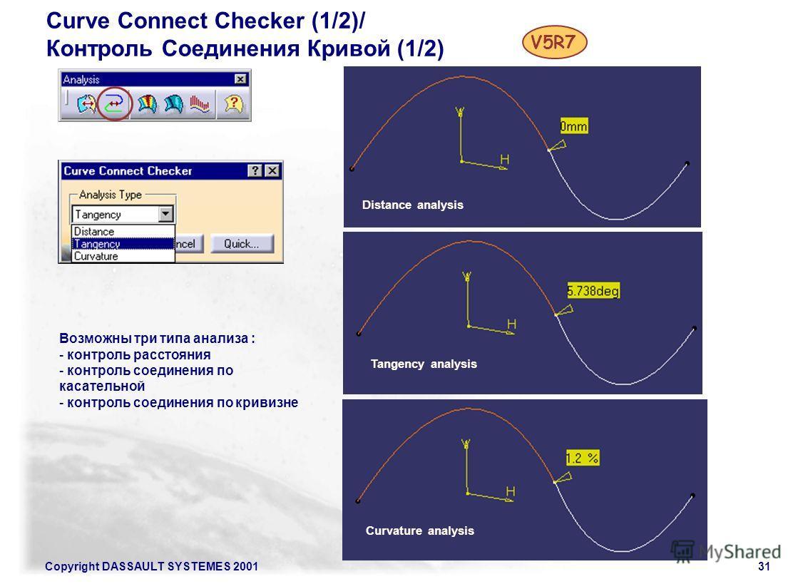 Copyright DASSAULT SYSTEMES 200131 Curve Connect Checker (1/2)/ Контроль Соединения Кривой (1/2) V5R7 Distance analysis Tangency analysis Curvature analysis Возможны три типа анализа : - контроль расстояния - контроль соединения по касательной - конт