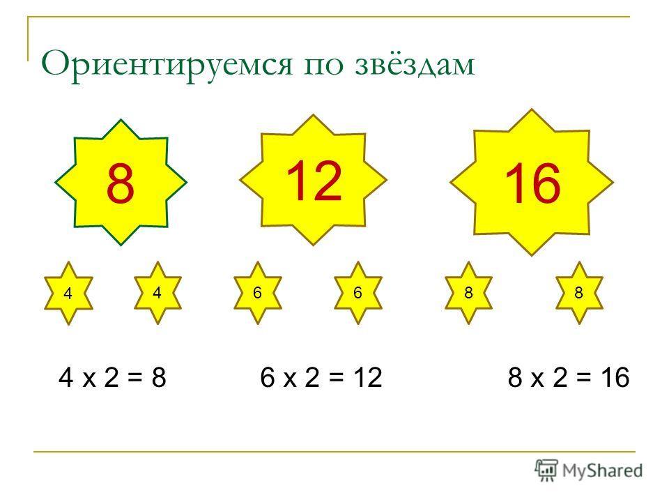 Ориентируемся по звёздам 4 х 2 = 8 6 х 2 = 12 8 х 2 = 16 8 12 16 4 88664