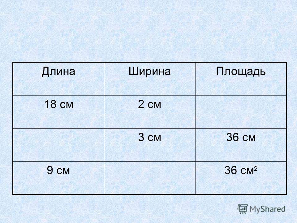 Длина ШиринаПлощадь 18 см 2 см 3 см 36 см 9 см 36 см 2