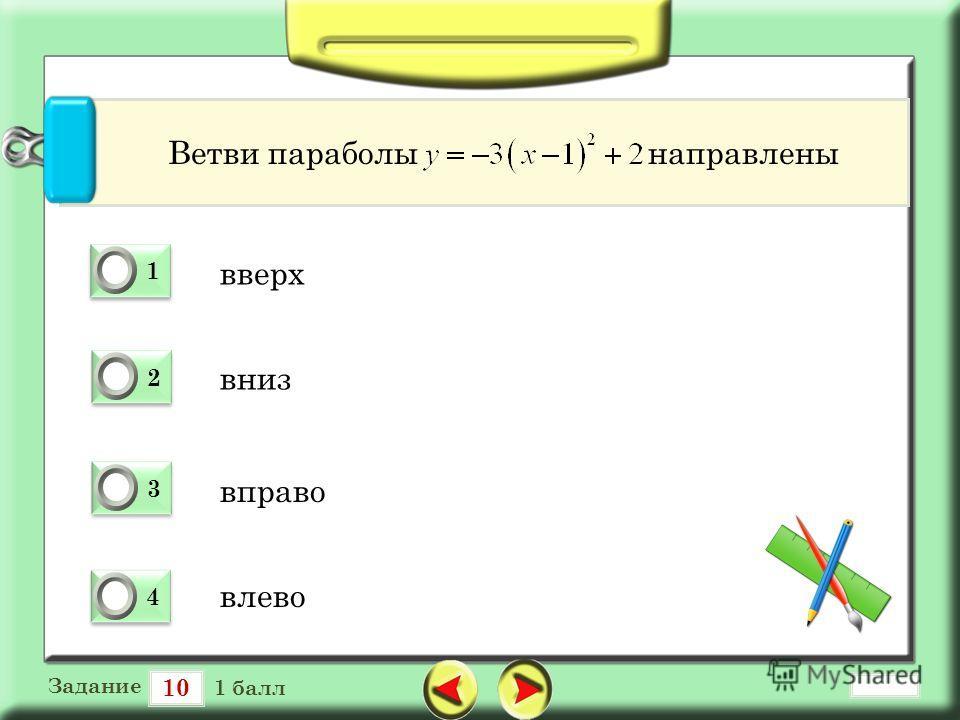 10 Задание 1 балл 1 1 0 2 2 0 3 3 0 4 4 0 Ветви параболы направлены вправо влево вверх вниз