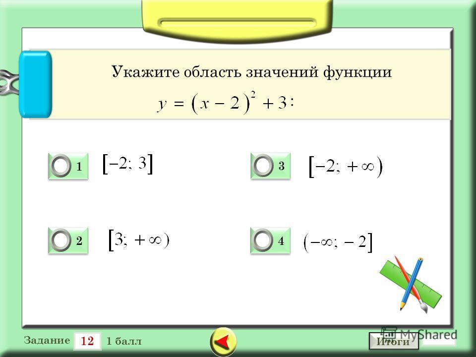 12 Задание 1 балл 1 1 0 2 2 0 3 3 0 4 4 0 Укажите область значений функции : Итоги