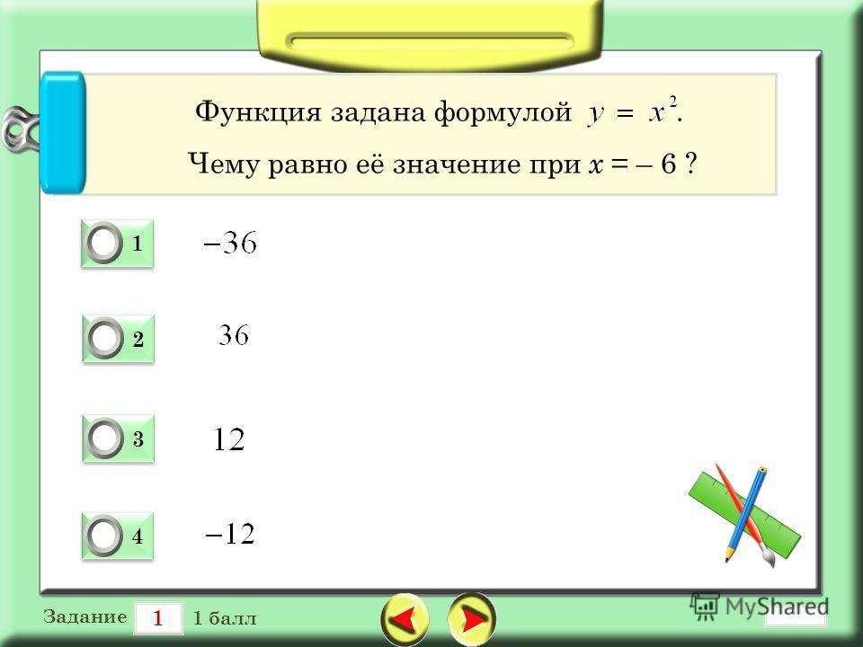 1 Задание 1 балл 1 1 0 2 2 0 3 3 0 4 4 0 Функция задана формулой. Чему равно её значение при х = – 6 ?