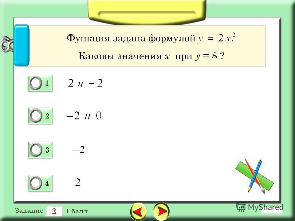 2 Задание 1 балл 1 1 0 2 2 0 3 3 0 4 4 0 Функция задана формулой. Каковы значения х при у = 8 ?
