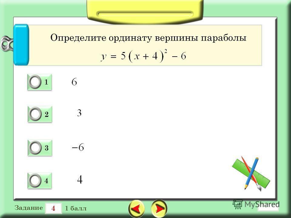 4 Задание 1 балл 1 1 0 2 2 0 3 3 0 4 4 0 Определите ординату вершины параболы