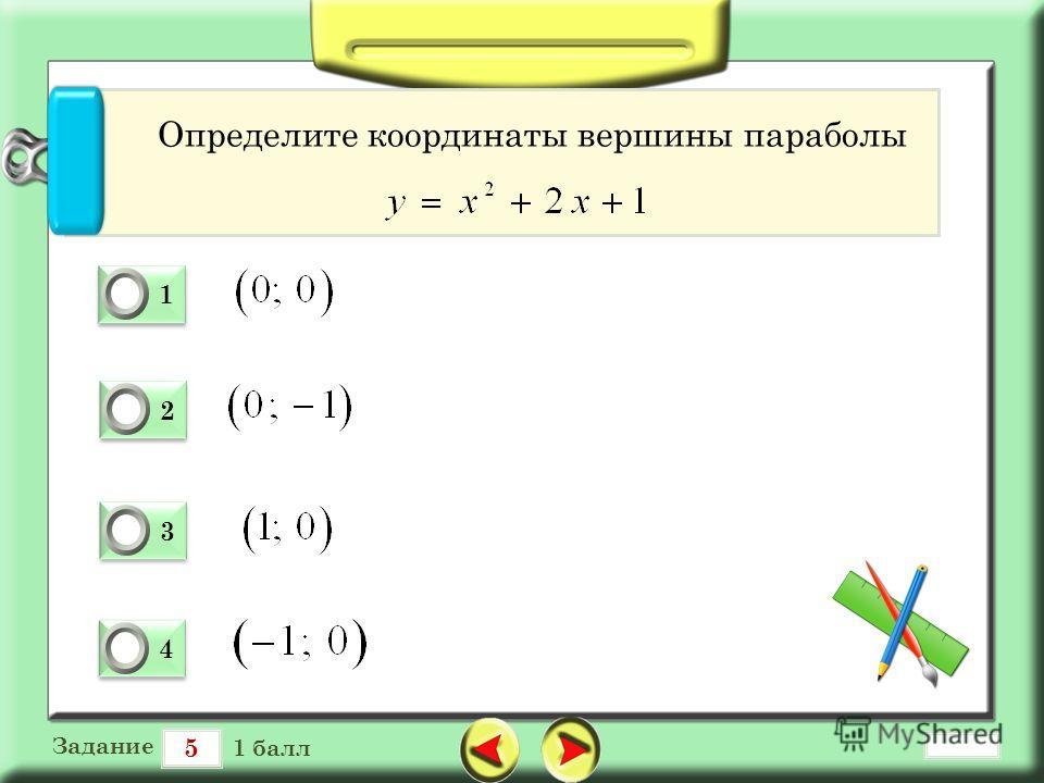 5 Задание 1 балл 1 1 0 2 2 0 3 3 0 4 4 0 Определите координаты вершины параболы