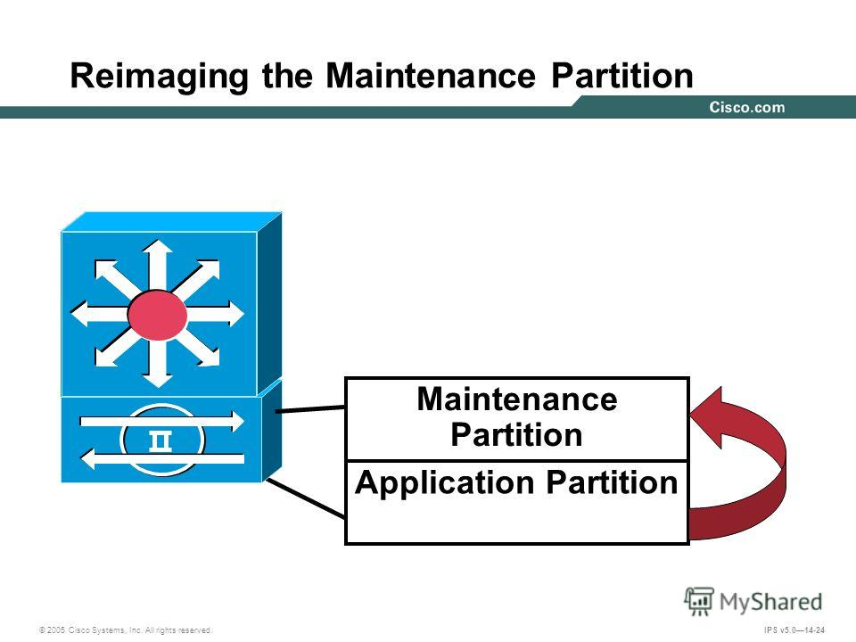 © 2005 Cisco Systems, Inc. All rights reserved. IPS v5.014-24 Reimaging the Maintenance Partition Application Partition Maintenance Partition