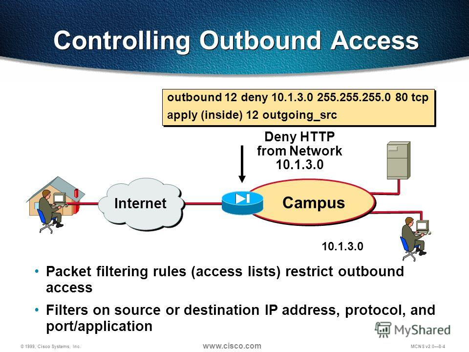 © 1999, Cisco Systems, Inc. www.cisco.com MCNS v2.08-4 Controlling Outbound Access Packet filtering rules (access lists) restrict outbound access Filters on source or destination IP address, protocol, and port/application Campus Deny HTTP from Networ
