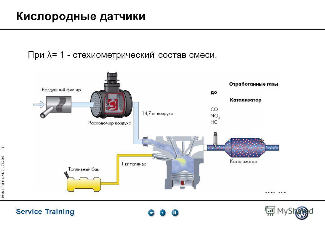 Service Training 4 Service Training, VK-21, 05.2005 Кислородные датчики При λ= 1 - стехиометрический состав смеси.