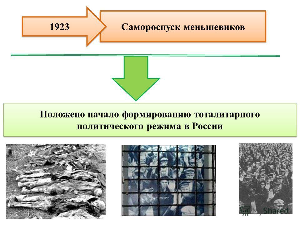 Самороспуск меньшевиков 1923 Положено начало формированию тоталитарного политического режима в России