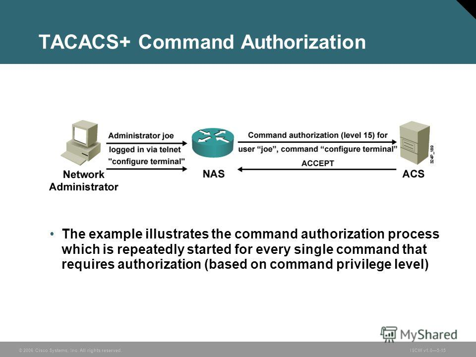 © 2006 Cisco Systems, Inc. All rights reserved.ISCW v1.05-15 TACACS+ Command Authorization The example illustrates the command authorization process which is repeatedly started for every single command that requires authorization (based on command pr
