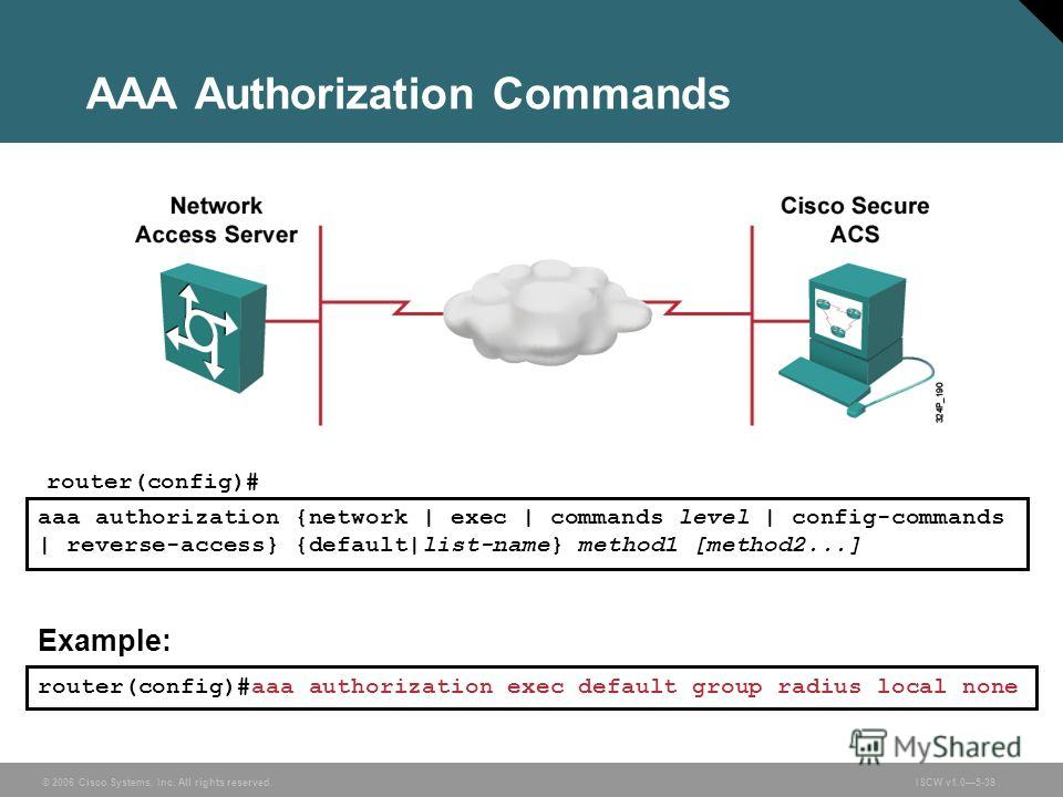 © 2006 Cisco Systems, Inc. All rights reserved.ISCW v1.05-39 AAA Authorization Commands aaa authorization {network | exec | commands level | config-commands | reverse-access} {default|list-name} method1 [method2...] router(config)# router(config)#aaa