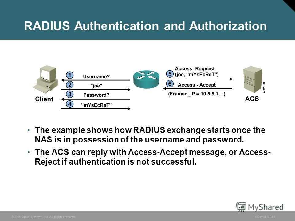 © 2006 Cisco Systems, Inc. All rights reserved.ISCW v1.05-9 RADIUS Authentication and Authorization The example shows how RADIUS exchange starts once the NAS is in possession of the username and password. The ACS can reply with Access-Accept message,