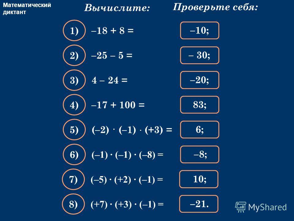 Математический диктант Вычислите: –18 + 8 = Проверьте себя: –10; 1) –25 – 5 = – 30; 2) 4 – 24 = –20; 3) –17 + 100 = 83; 4) (–2) · (–1) · (+3) = 6;6; 5) (–1) · (–1) · (–8) = –8; 6)6) (–5) · (+2) · (–1) = 10; 7)7) (+7) · (+3) · (–1) = –21. 8)8)