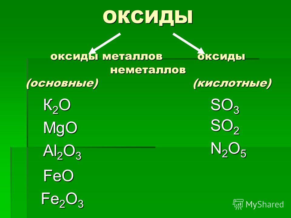 ОКСИДЫ оксиды металлов оксиды неметаллов (основные) (кислотные) MgO Al 2 O 3 FeO Fe 2 O 3 К2OК2OК2OК2O SO 3 SO 2 N2O5N2O5N2O5N2O5