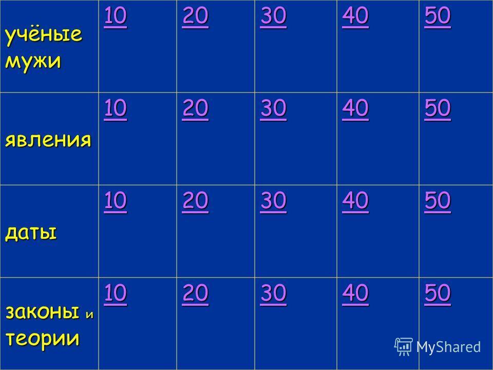 учёные мужи 10 20 30 40 50 явления 10 20 30 40 50 даты 10 20 30 40 50 законы и теории 10 20 30 40 50