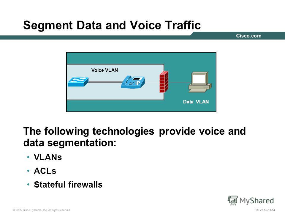 © 2005 Cisco Systems, Inc. All rights reserved. CSI v2.113-14 Segment Data and Voice Traffic The following technologies provide voice and data segmentation: VLANs ACLs Stateful firewalls Voice VLAN Data VLAN