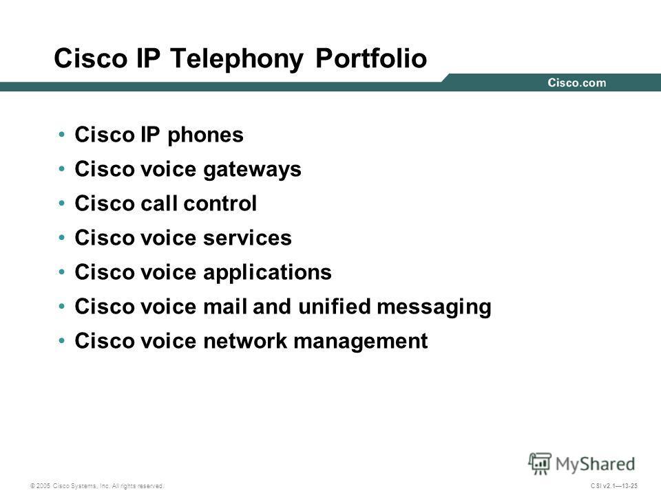 © 2005 Cisco Systems, Inc. All rights reserved. CSI v2.113-25 Cisco IP Telephony Portfolio Cisco IP phones Cisco voice gateways Cisco call control Cisco voice services Cisco voice applications Cisco voice mail and unified messaging Cisco voice networ