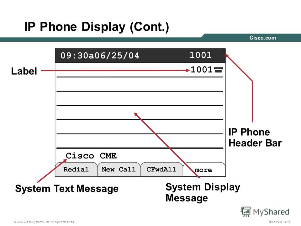© 2005 Cisco Systems, Inc. All rights reserved. IPTX v2.04-19 IP Phone Display (Cont.) System Text Message IP Phone Header Bar System Display Message Label