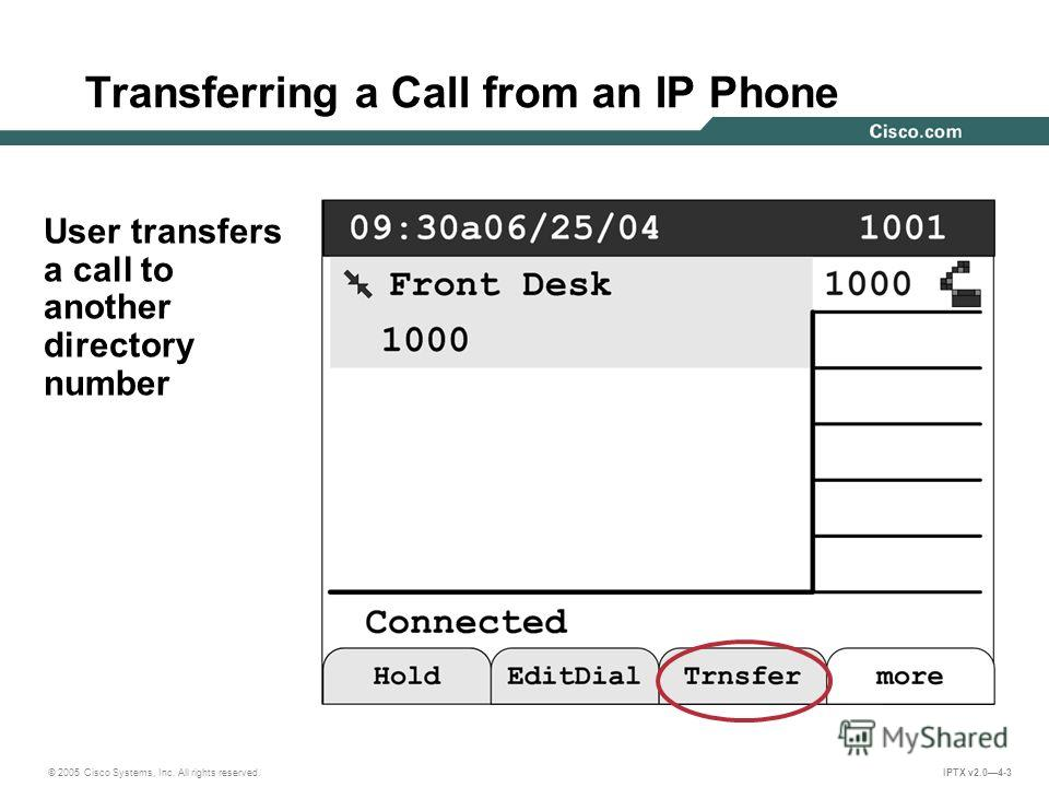 © 2005 Cisco Systems, Inc. All rights reserved. IPTX v2.04-3 Transferring a Call from an IP Phone User transfers a call to another directory number