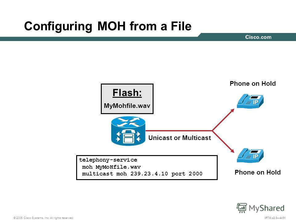 © 2005 Cisco Systems, Inc. All rights reserved. IPTX v2.04-51 Configuring MOH from a File Phone on Hold Flash: MyMohfile.wav Unicast or Multicast telephony-service moh MyMoHfile.wav multicast moh 239.23.4.10 port 2000