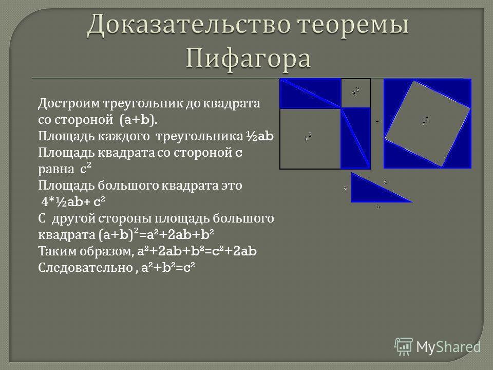 Достроим треугольник до квадрата со стороной (a+b). Площадь каждого треугольника ½ab Площадь квадрата со стороной c равна с ² Площадь большого квадрата это 4*½ab+ c² С другой стороны площадь большого квадрата (a+b)²=a²+2ab+b² Таким образом, a²+2ab+b²
