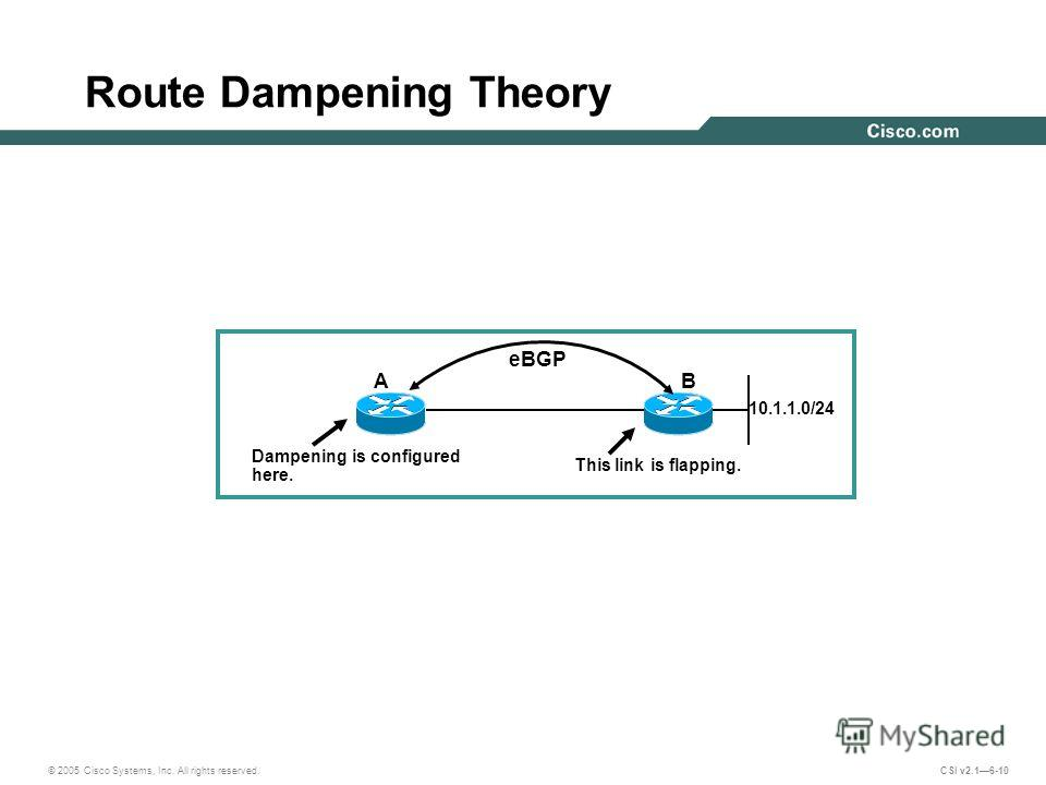 © 2005 Cisco Systems, Inc. All rights reserved. CSI v2.16-10 Route Dampening Theory 10.1.1.0/24 Dampening is configured here. This link is flapping. B A eBGP