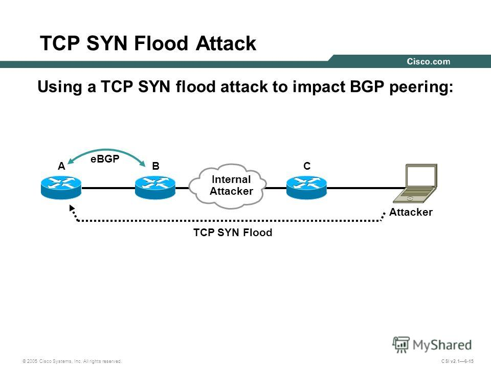 © 2005 Cisco Systems, Inc. All rights reserved. CSI v2.16-15 TCP SYN Flood Attack Using a TCP SYN flood attack to impact BGP peering: ABC Attacker Internal Attacker eBGP TCP SYN Flood