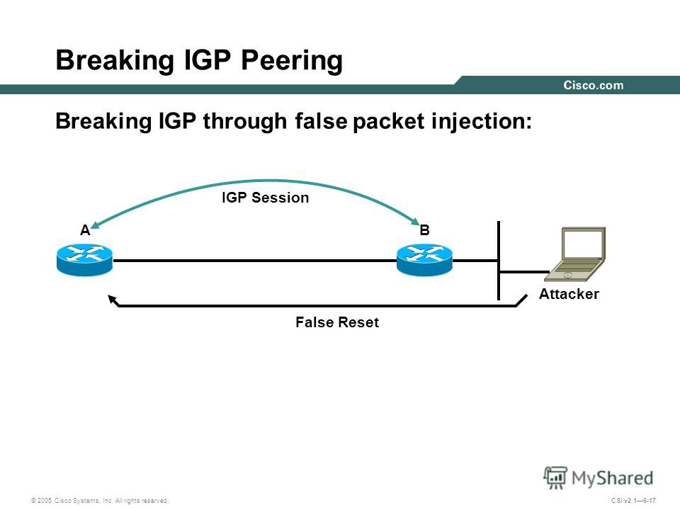 © 2005 Cisco Systems, Inc. All rights reserved. CSI v2.16-17 Breaking IGP through false packet injection: AB Attacker IGP Session False Reset Breaking IGP Peering