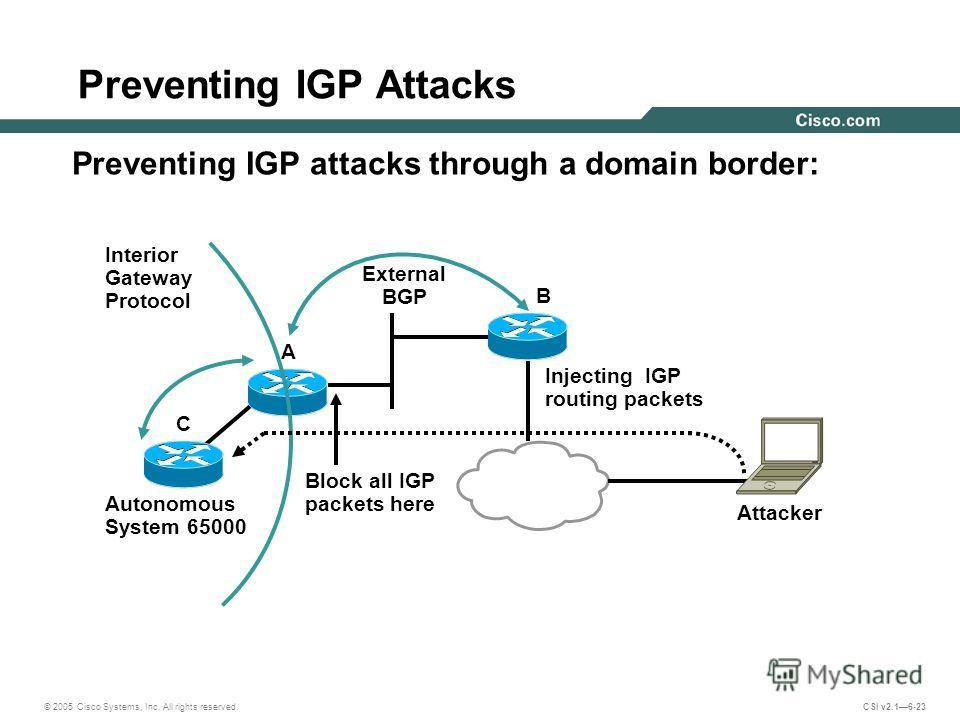 © 2005 Cisco Systems, Inc. All rights reserved. CSI v2.16-23 Preventing IGP Attacks Preventing IGP attacks through a domain border: Attacker External BGP Injecting IGP routing packets Block all IGP packets here Autonomous System 65000 C A B Interior
