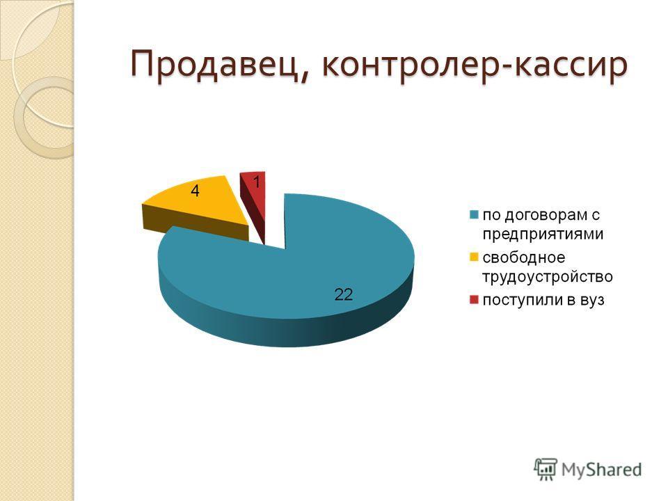 Трудоустройство выпускников 2007 – 2008 года