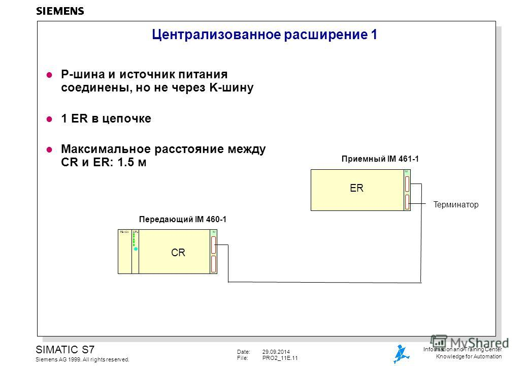 Date:29.09.2014 File:PRO2_11E.11 SIMATIC S7 Siemens AG 1999. All rights reserved. Information and Training Center Knowledge for Automation Централизованное расширение 1 l P-шина и источник питания соединиены, но не через K-шину l 1 ER в цепочке l Мак