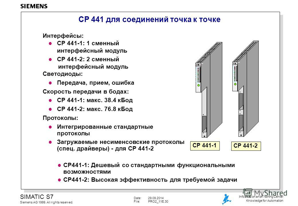 Date:29.09.2014 File:PRO2_11E.30 SIMATIC S7 Siemens AG 1999. All rights reserved. Information and Training Center Knowledge for Automation CP 441 для соединиений точка к точке 643-1QA11-0AX0 3 ATB 386SX 12 43 INTF EXF RUN STOP RUN_P SD HDD S2 USR CP